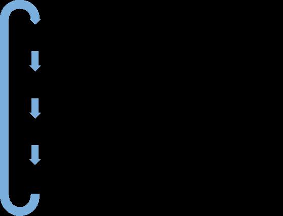 副業に関する悪い循環の図